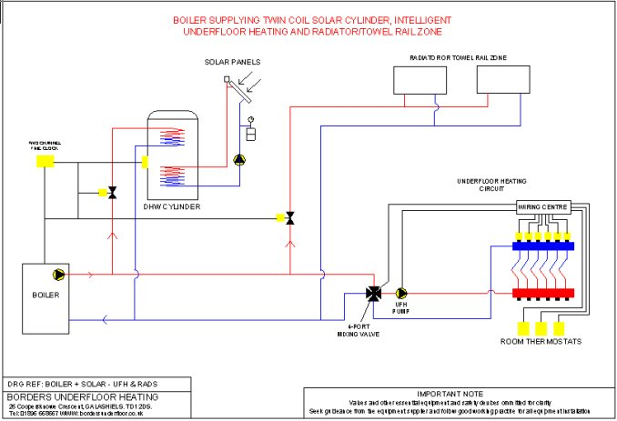 u f h, towel rails, boiler, d h w cylinder and solar panels schematic