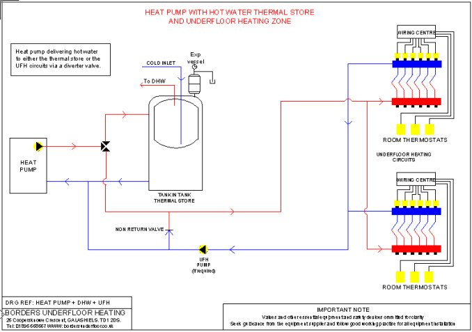 underfloor heating, heat pump and thermal store schematic