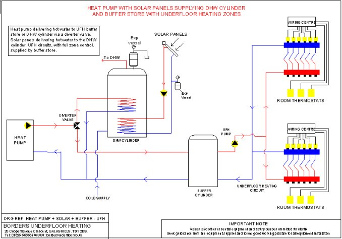 u f h, heat pump, solar panels, cyhlinder and buffer store schematic