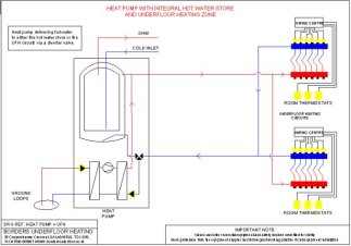 underfloor heating and heat pump with integral cylinder photo