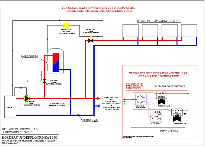 main schematic for standard or intelligent control u f h